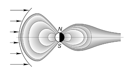 Noon meridian section of magnetosphere.