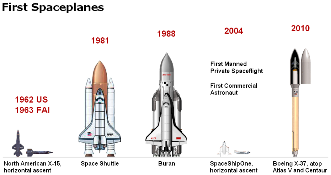 first spaceplanes