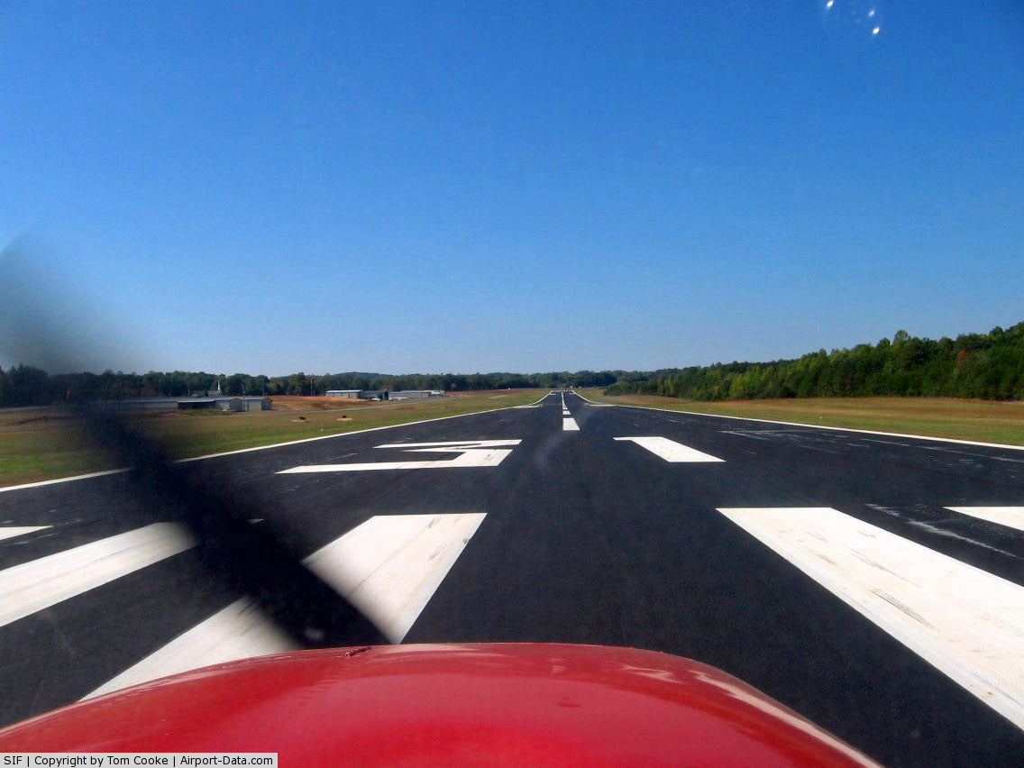 Rockingham County Nc Shiloh Airport