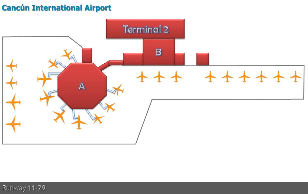 Cancun Intl Airport
