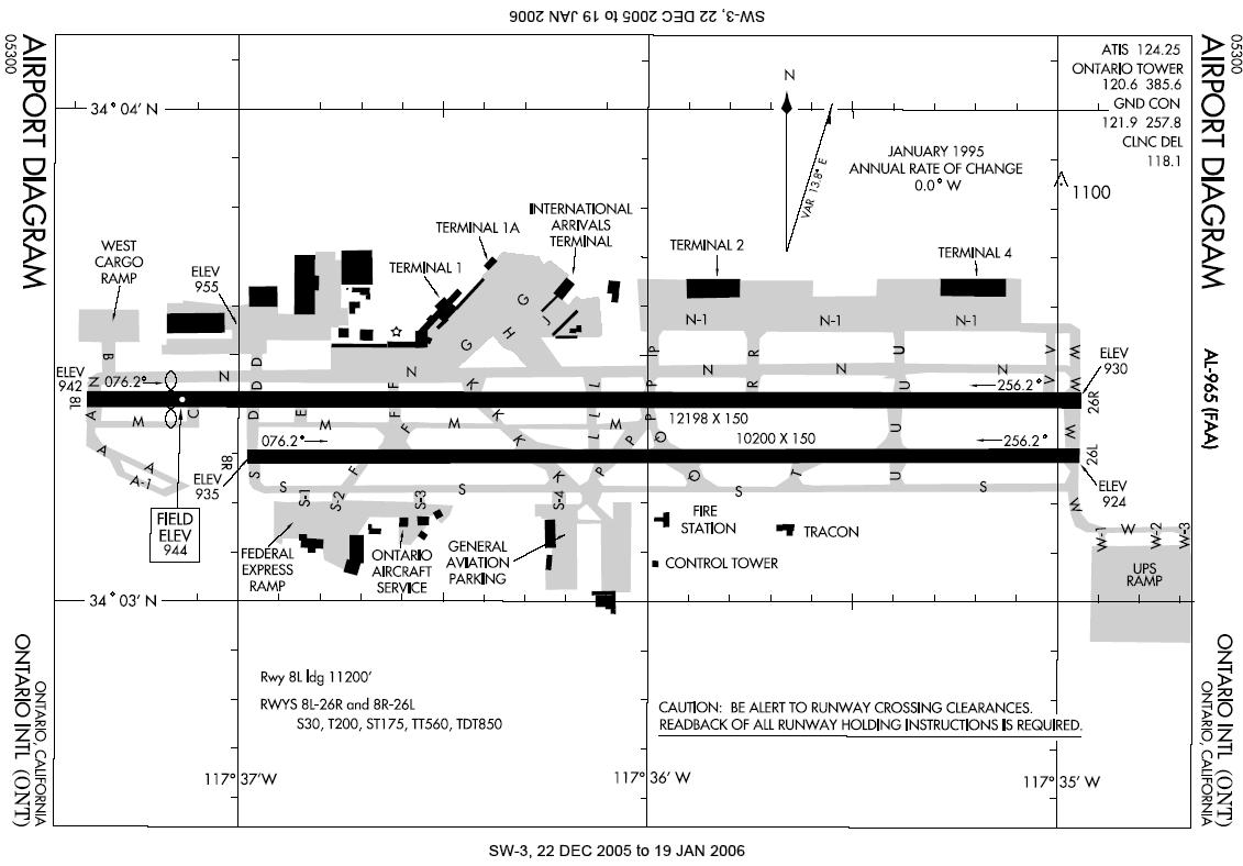 Ontario international airport runway layout at ont pooptronica