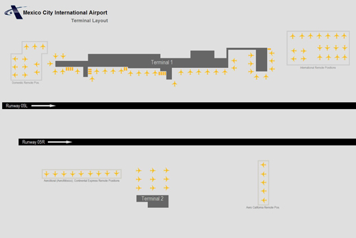 Terminal Layout before T2