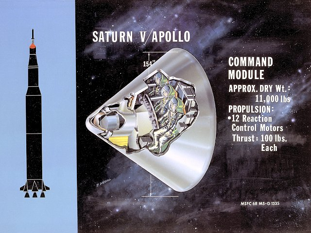 diagram of apollo 11 spacecraft - photo #47