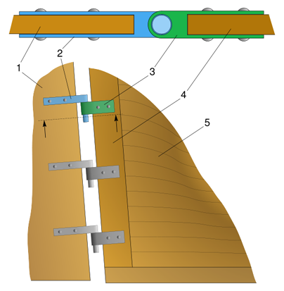 Scheme of a sternpost-mounted medieval rudder. The iron hinge system was the first stern rudder permanently attached to the ship hull. It made a vital contribution to the navigation achievements of the age of discovery and thereafter.