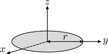 Diagram for the calculation of a disk's moment of inertia. Here k is 1/2 and  is the radius used in determining the moment.