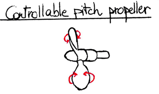A controllable pitch propeller