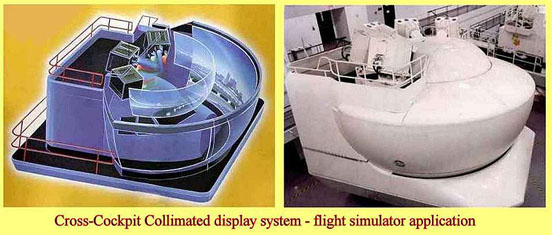 Diagram of collimated display system and a real flight simulator