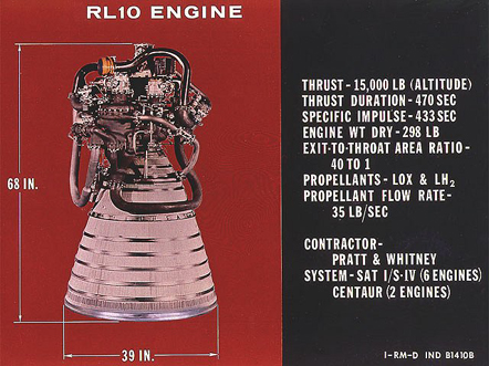 RL10 Rocket Engine Specifications.