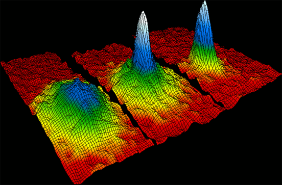 Velocity-distribution data of a gas of rubidium atoms, confirming the discovery of a new phase of matter, the Bose–Einstein condensate