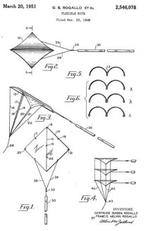 Gertrude and Francis Rogallo's original patented flexible wing