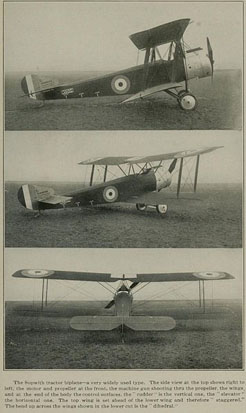 Three views of the single seat bomber version of the Sopwith 1½ Strutter