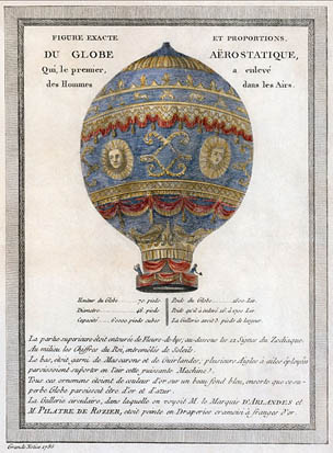 A 1786 depiction of the Montgolfier brothers' historic balloon with engineering data. Details are available in translation on the image hosting page.