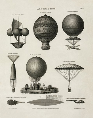 Technical illustration from 1818 showing early balloon designs