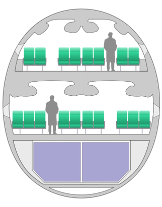 The A380 cabin cross section, showing economy class seating