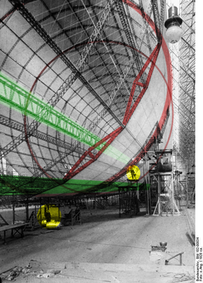 Construction of the Graf Zeppelin in Friedrichshafen: the lower and middle gangways are highlighted green with main rings in red; two people are shown in yellow.