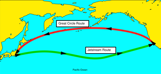 Airline routes between Los Angeles and Tokyo approximately follow a direct great circle route (top), but use the jet stream (bottom) when heading eastwards