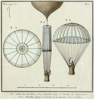 Schematic depiction of Garnerin's parachute, from an early nineteenth century illustration.