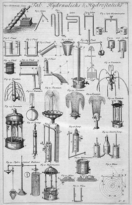 Table of Hydraulics and Hydrostatics, from the 1728 Cyclopaedia