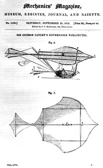 A drawing of a glider by Sir George Cayley, one of the early attempts at creating an aerodynamic shape.