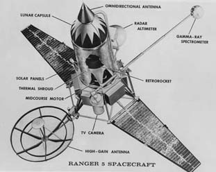 Ranger block II spacecraft diagram. (NASA)