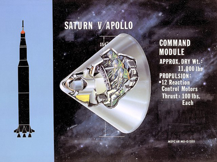 Apollo Spacecraft: Apollo Command Module Diagram.