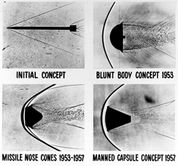 Various reentry shapes (NASA) using shadowgraphs to show high velocity flow.