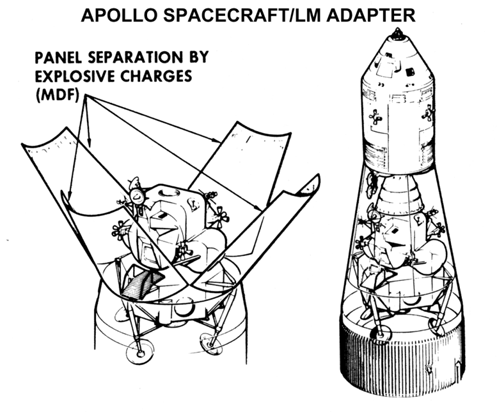 Apollo SLA diagram.