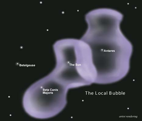 Artist's conception of the Local Bubble