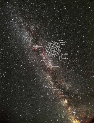 The photometer's field of view in the Cygnus, Lyra and Draco constellations.