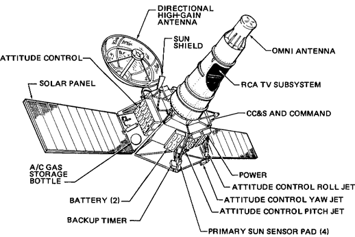 Ranger block III spacecraft diagram. (NASA)