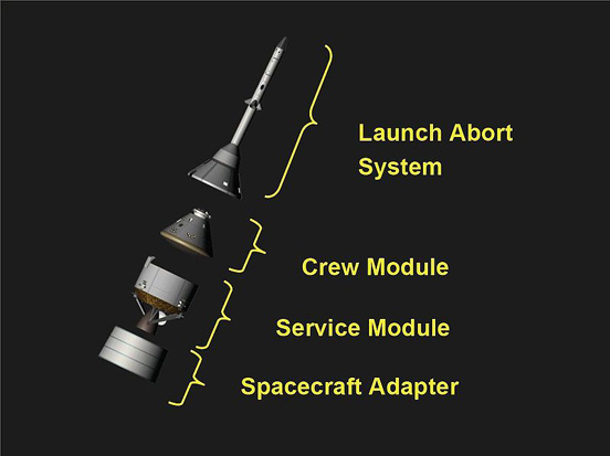 The Orion spacecraft configuration including Launch Escape System/Boost Protective Cover and Orion/Ares I spacecraft adapter
